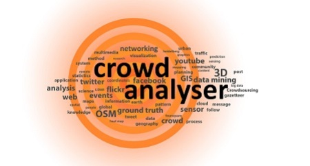 CrowdAnalyser