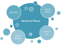 Revival of Places
